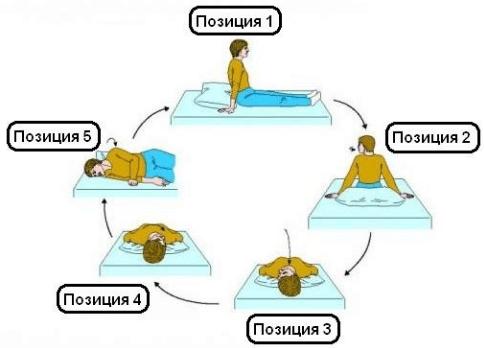 Гимнастика для шейного отдела позвоночника при головокружении
